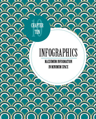 Infographics   White Space is Not your Enemy Chapter 10